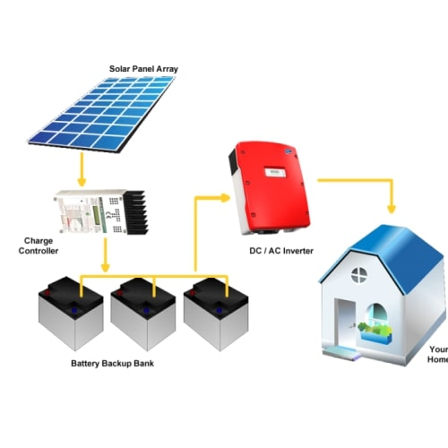 Off-grid-Solar-Panel-System-Price-List