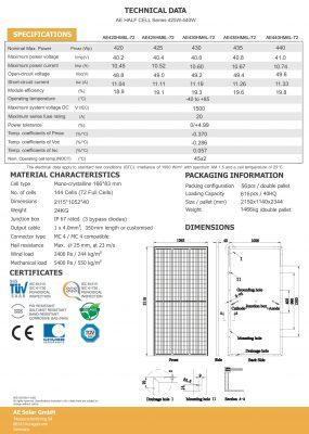 AE-HM6L-72 420W_440W-2
