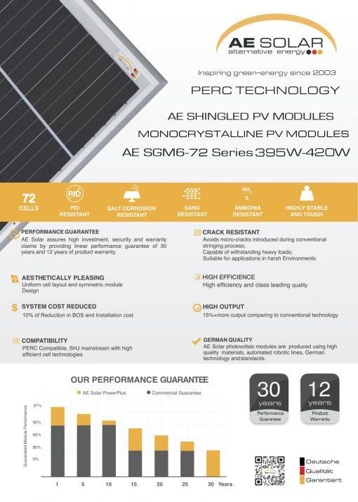 AE-SGM6-72 395W-420W | Solar TLP
